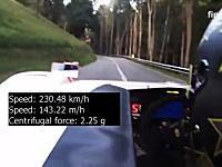 スピードメーターあり。山道を爆走するヒルクライムレースのオンボード映像。