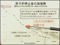 【放射能】 福島第一原発事故の恐ろしい真実 【被爆】 これは脅しではない。