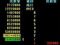 9205(株)日本航空 2/16株価1円張り付きの瞬間 オワタ\(^o^)/