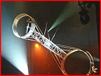 サーカス「空中大車輪」で落下事故。高い位置からばーん!と落下してしまう